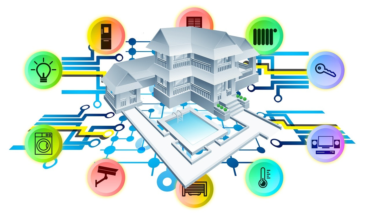 Design Your Smart Home System-